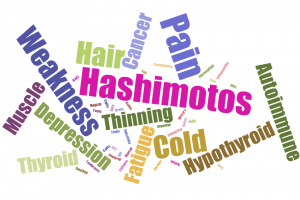 Hashimoto's Thyroiditis Symptoms