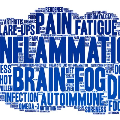 Inflammation the Root Cause of Disease