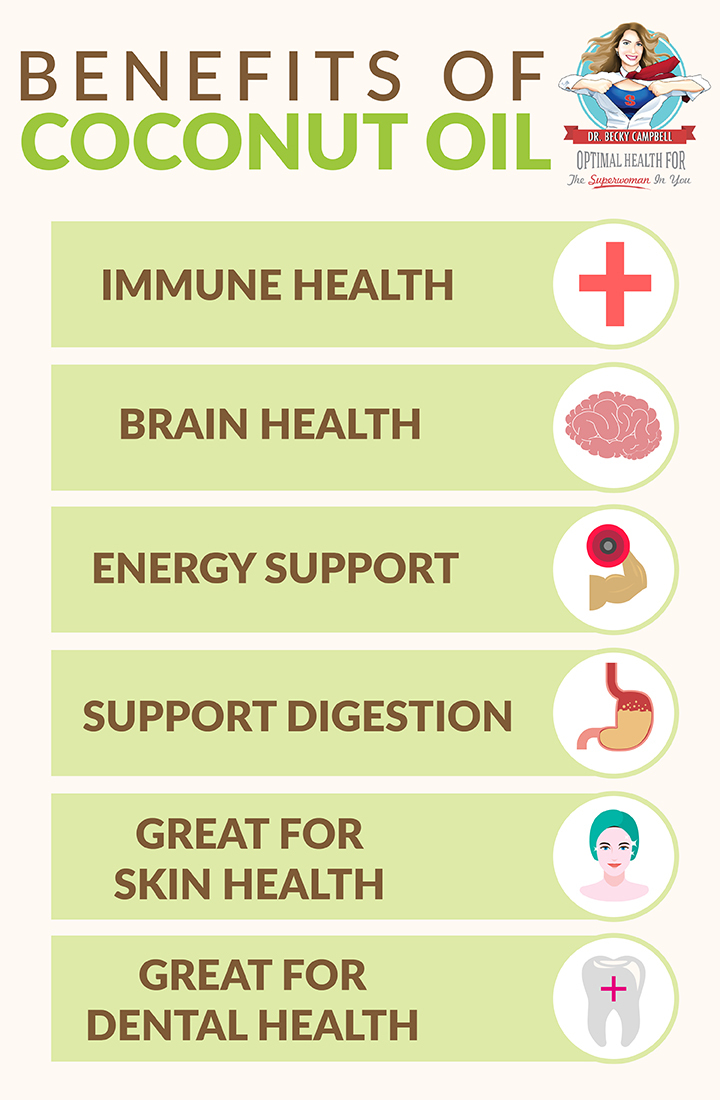 Benifits For Using Coconut Oil Daily