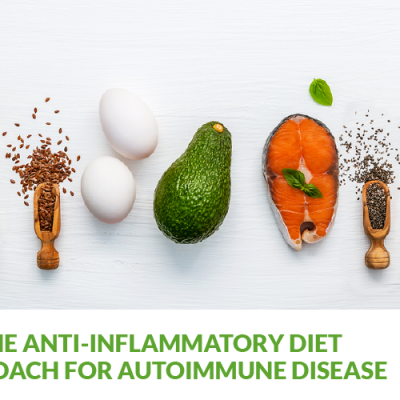 The Anti-Inflammatory Diet Approach For AutoImmune Disease   Dr Becky Campbell
