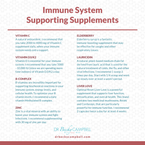 Immune system supporting supplements